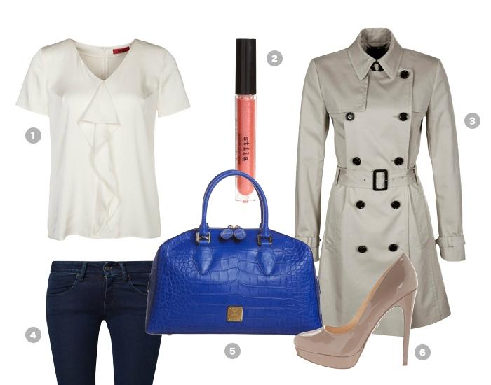 style-essentiels-basics-garderobe